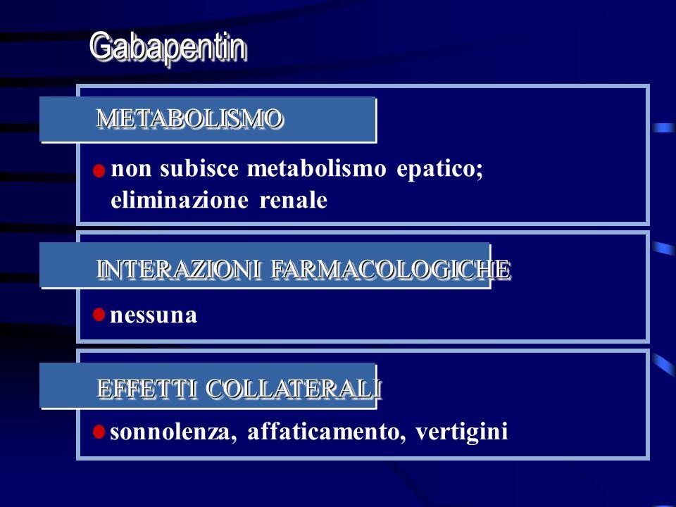 Gabapentin METABOLISMO non subisce metabolismo epatico;