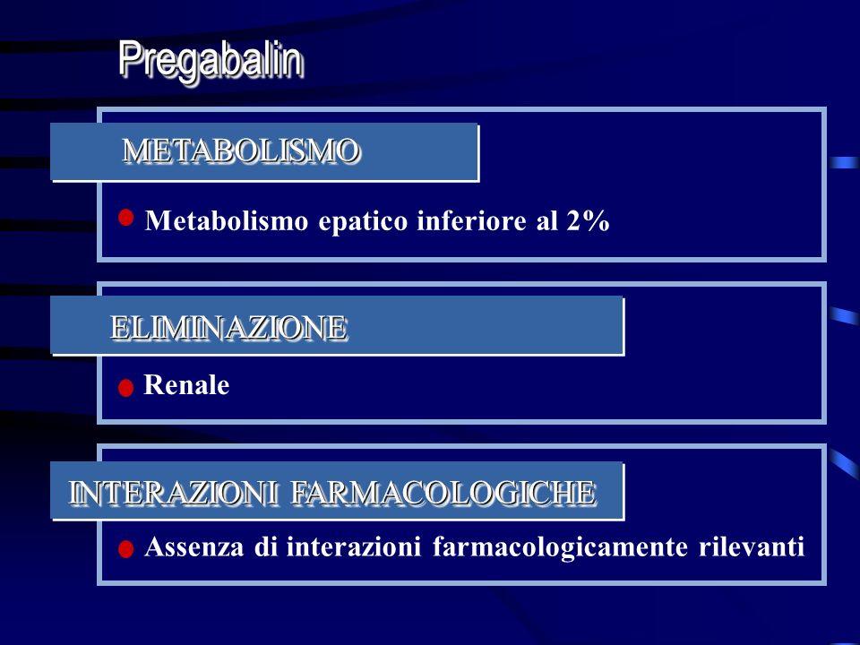 Pregabalin METABOLISMO ELIMINAZIONE INTERAZIONI FARMACOLOGICHE