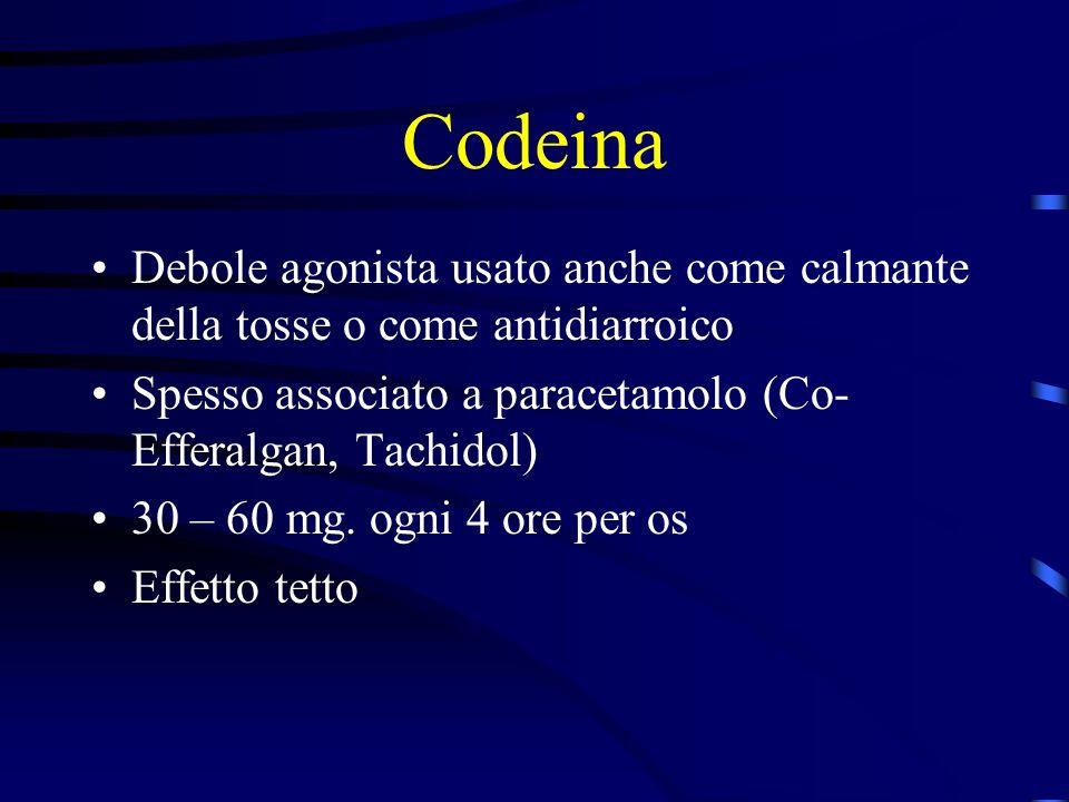 Codeina Debole agonista usato anche come calmante della tosse o come antidiarroico. Spesso associato a paracetamolo (Co- Efferalgan, Tachidol)