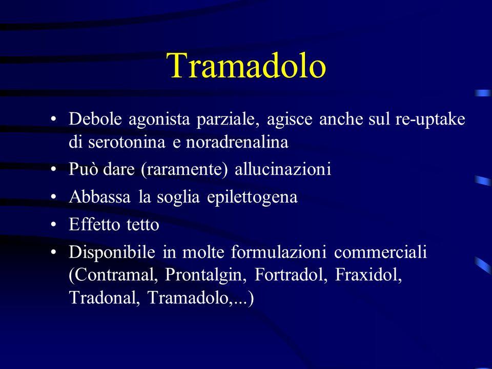Tramadolo Debole agonista parziale, agisce anche sul re-uptake di serotonina e noradrenalina. Può dare (raramente) allucinazioni.