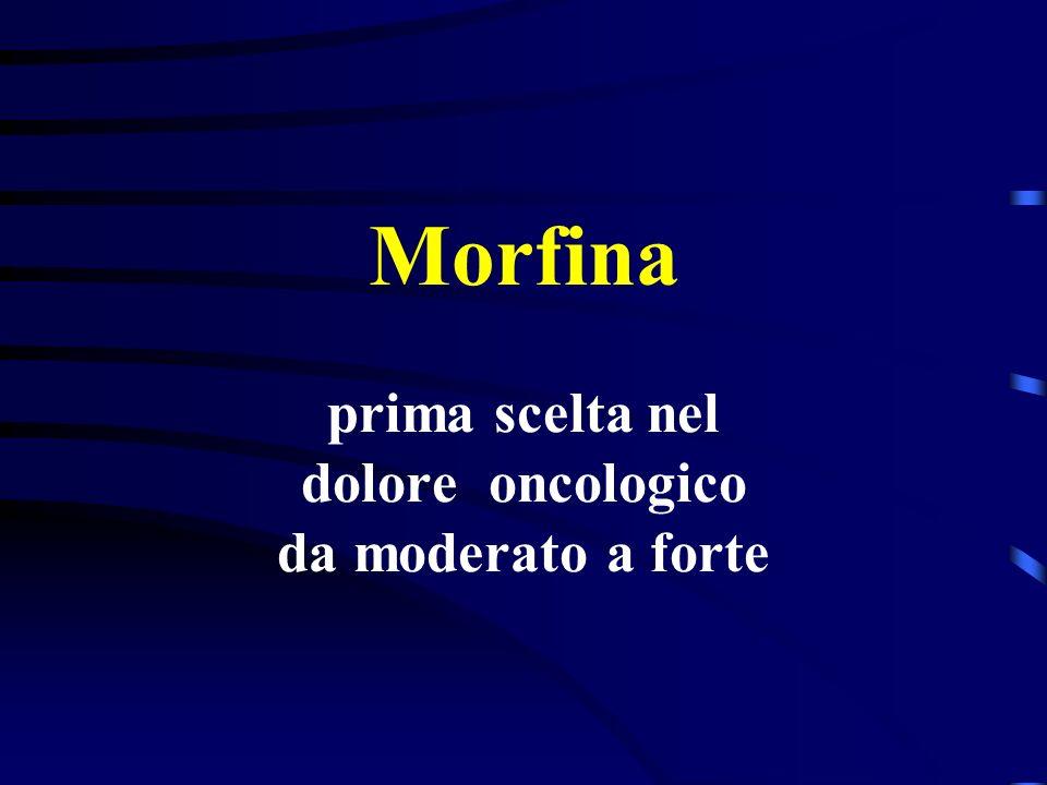 Morfina prima scelta nel dolore oncologico da moderato a forte
