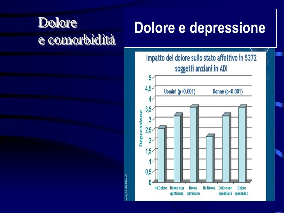 Dolore e depressione Dolore e comorbidità