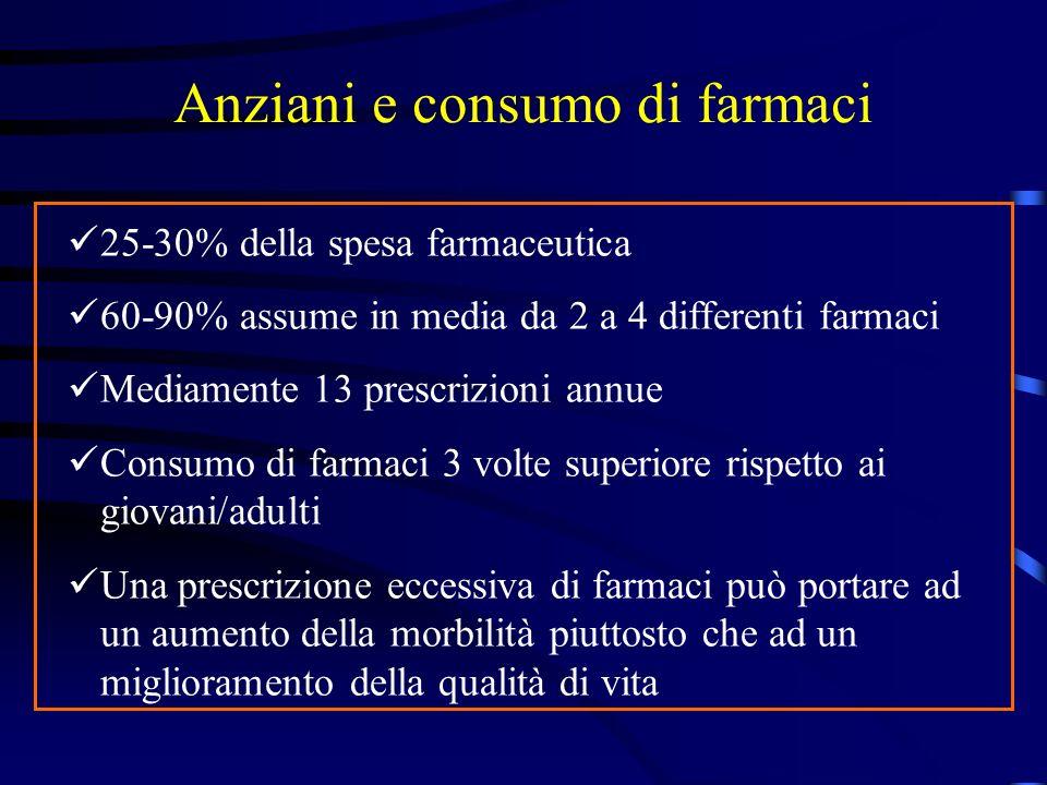 Anziani e consumo di farmaci
