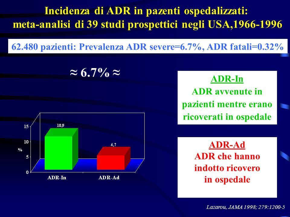 Incidenza di ADR in pazenti ospedalizzati: meta-analisi di 39 studi prospettici negli USA,1966-1996
