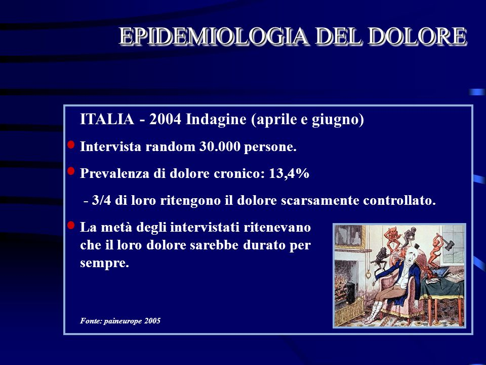 EPIDEMIOLOGIA DEL DOLORE