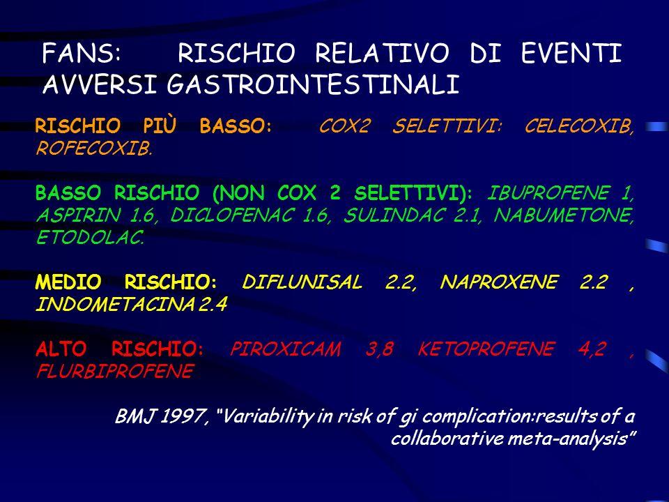 FANS: RISCHIO RELATIVO DI EVENTI AVVERSI GASTROINTESTINALI