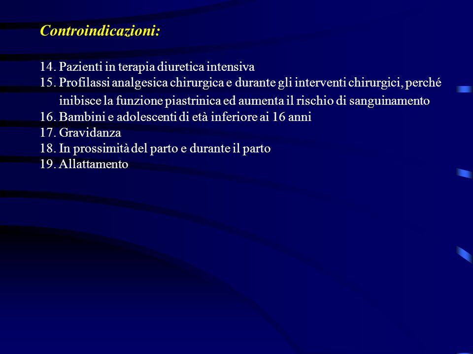 Controindicazioni: 14. Pazienti in terapia diuretica intensiva. 15. Profilassi analgesica chirurgica e durante gli interventi chirurgici, perché.