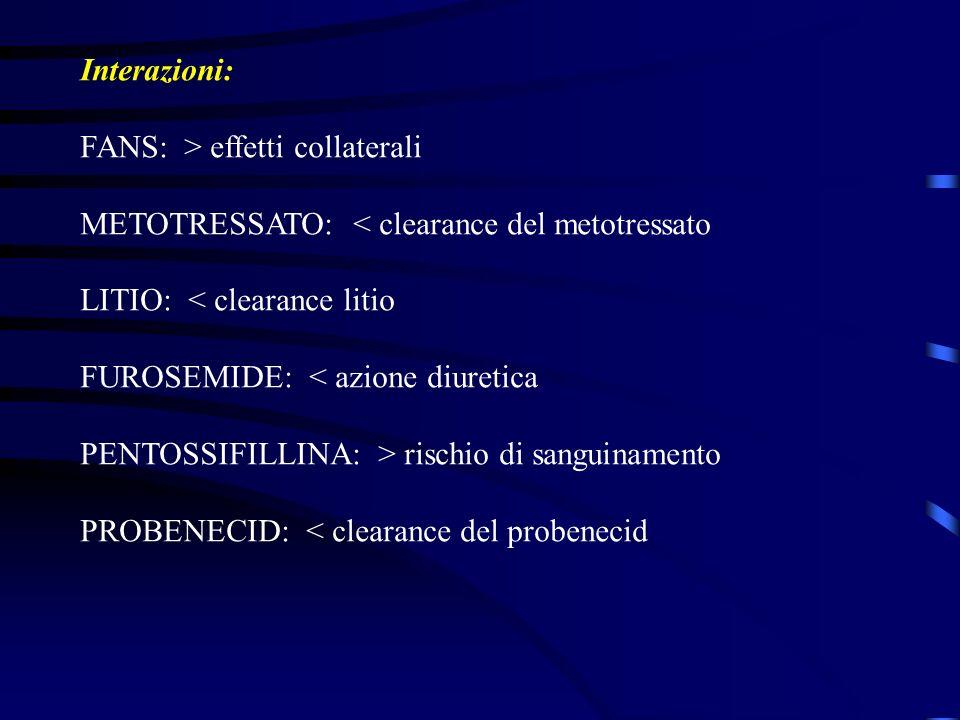 Interazioni: FANS: > effetti collaterali. METOTRESSATO: < clearance del metotressato. LITIO: < clearance litio.