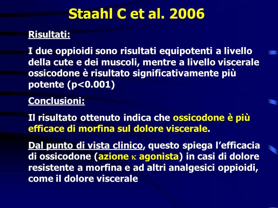 Staahl C et al. 2006 Risultati: