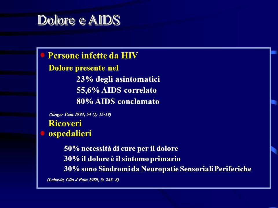 Dolore e AIDS Persone infette da HIV Ricoveri ospedalieri
