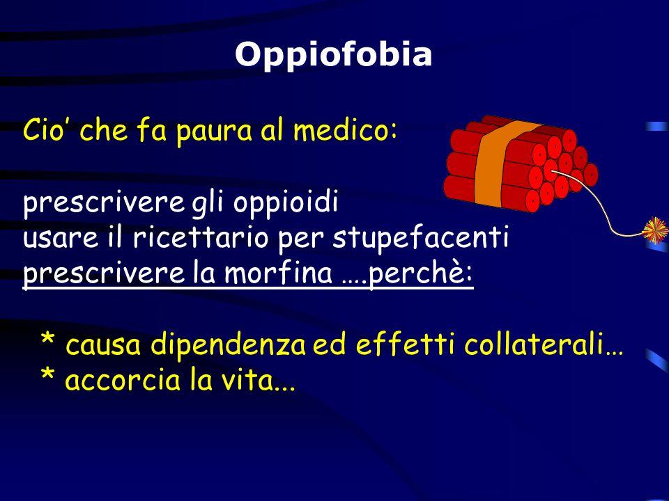 Oppiofobia Cio' che fa paura al medico:
