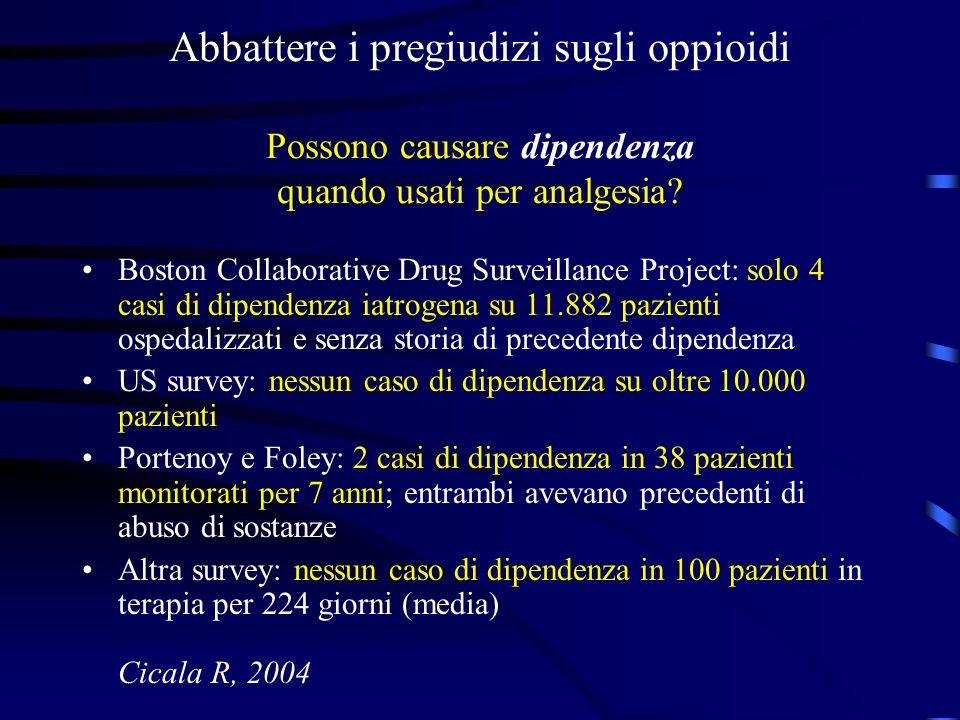 Abbattere i pregiudizi sugli oppioidi Possono causare dipendenza quando usati per analgesia