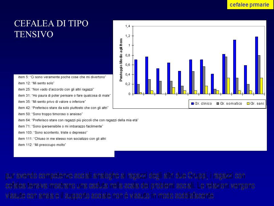 cefalee prmarie CEFALEA DI TIPO TENSIVO