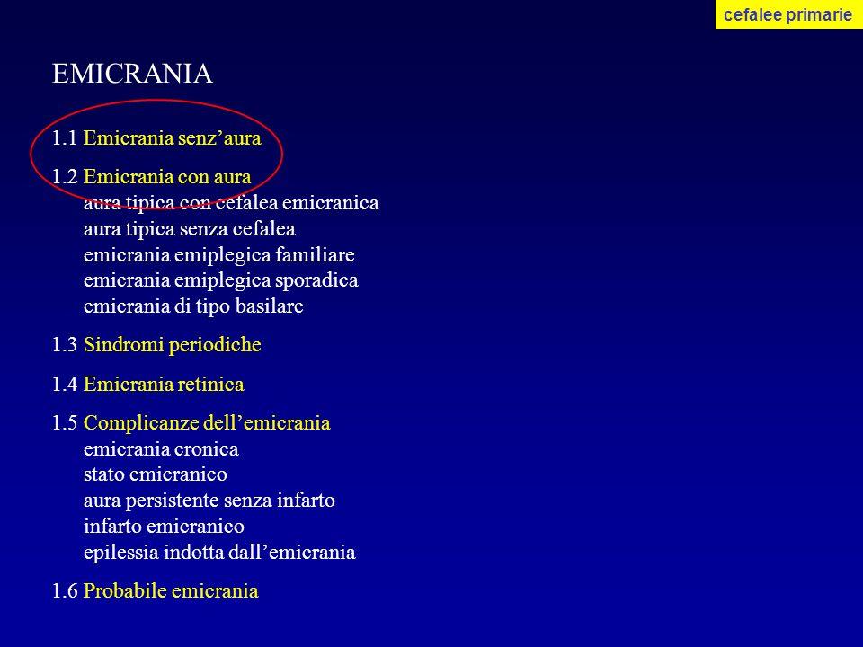 EMICRANIA 1.1 Emicrania senz'aura 1.2 Emicrania con aura