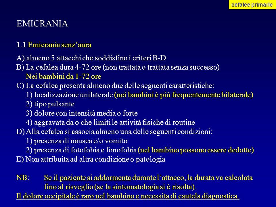 EMICRANIA 1.1 Emicrania senz'aura