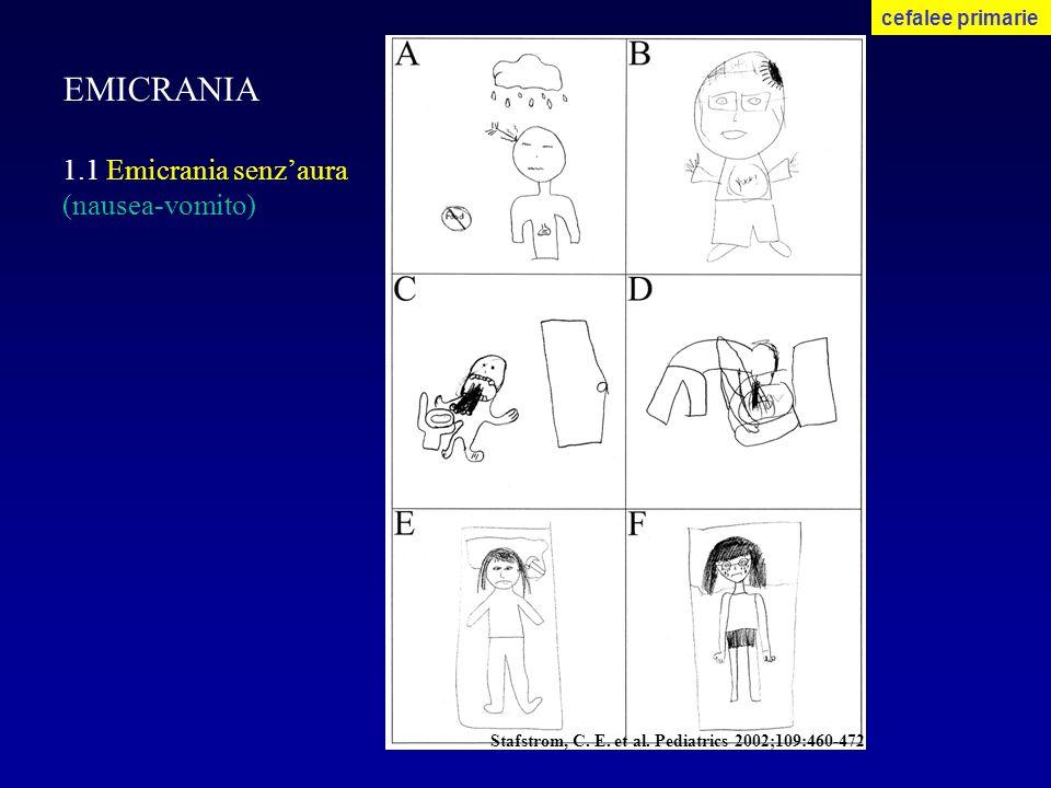 EMICRANIA 1.1 Emicrania senz'aura (nausea-vomito) cefalee primarie