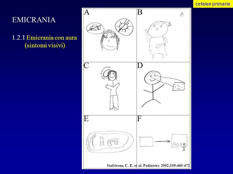 EMICRANIA 1.2.1 Emicrania con aura (sintomi visivi) cefalee primarie