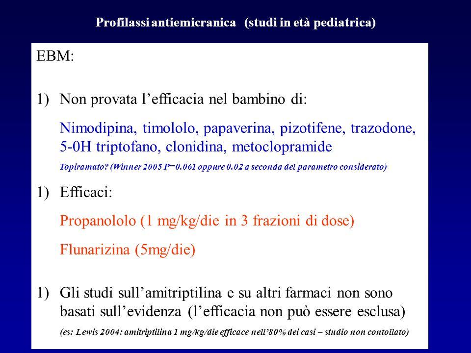 Profilassi antiemicranica (studi in età pediatrica)