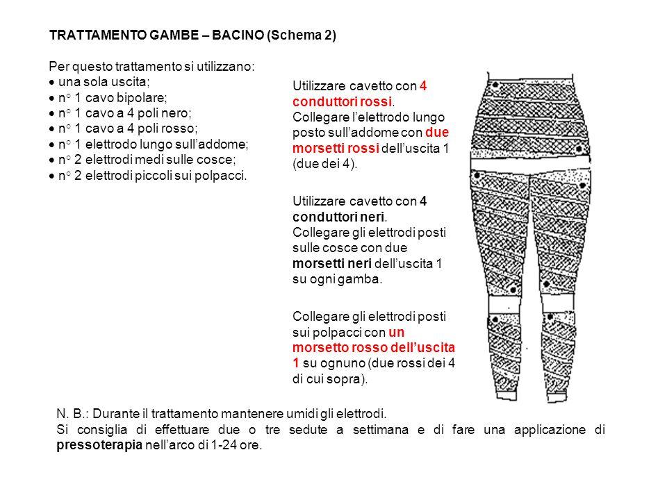 TRATTAMENTO GAMBE – BACINO (Schema 2)