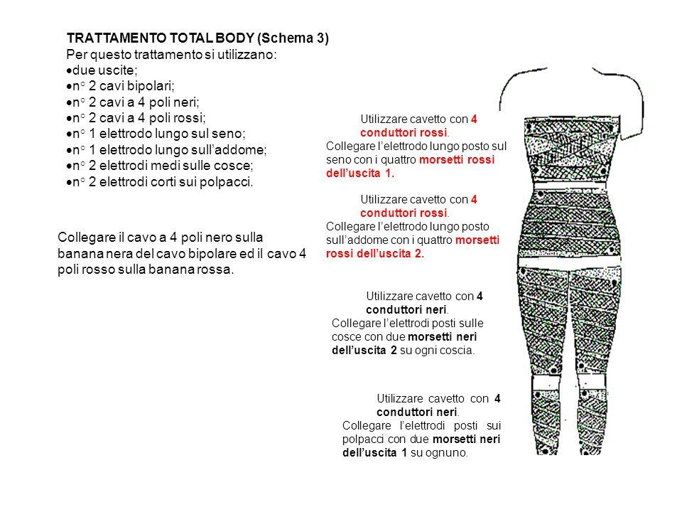 TRATTAMENTO TOTAL BODY (Schema 3)