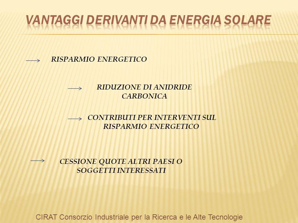 VANTAGGI DERIVANTI DA ENERGIA SOLARE
