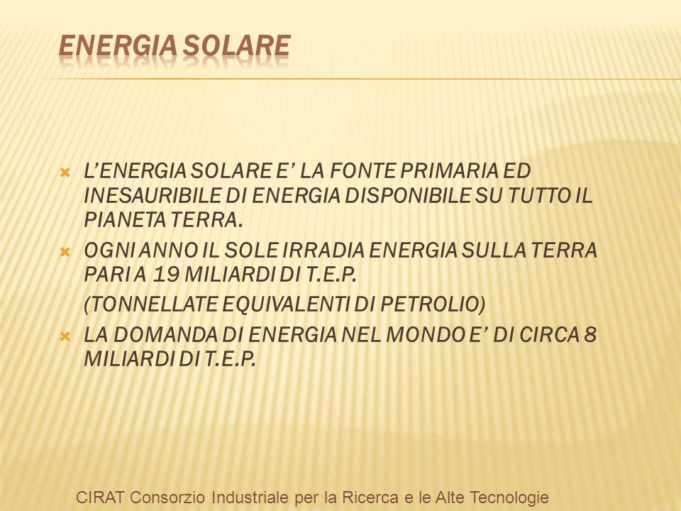ENERGIA SOLARE L'ENERGIA SOLARE E' LA FONTE PRIMARIA ED INESAURIBILE DI ENERGIA DISPONIBILE SU TUTTO IL PIANETA TERRA.
