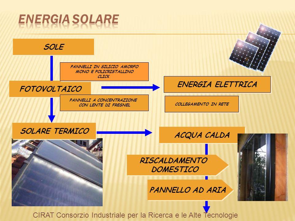ENERGIA SOLARE SOLE ENERGIA ELETTRICA FOTOVOLTAICO SOLARE TERMICO