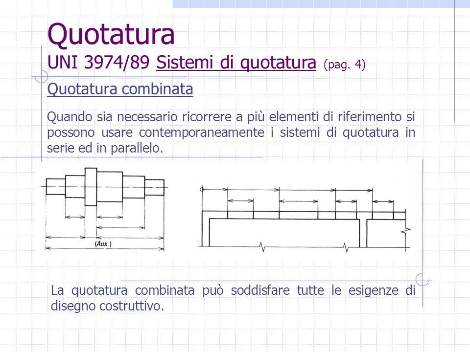 Quotatura UNI 3974/89 Sistemi di quotatura (pag. 4)