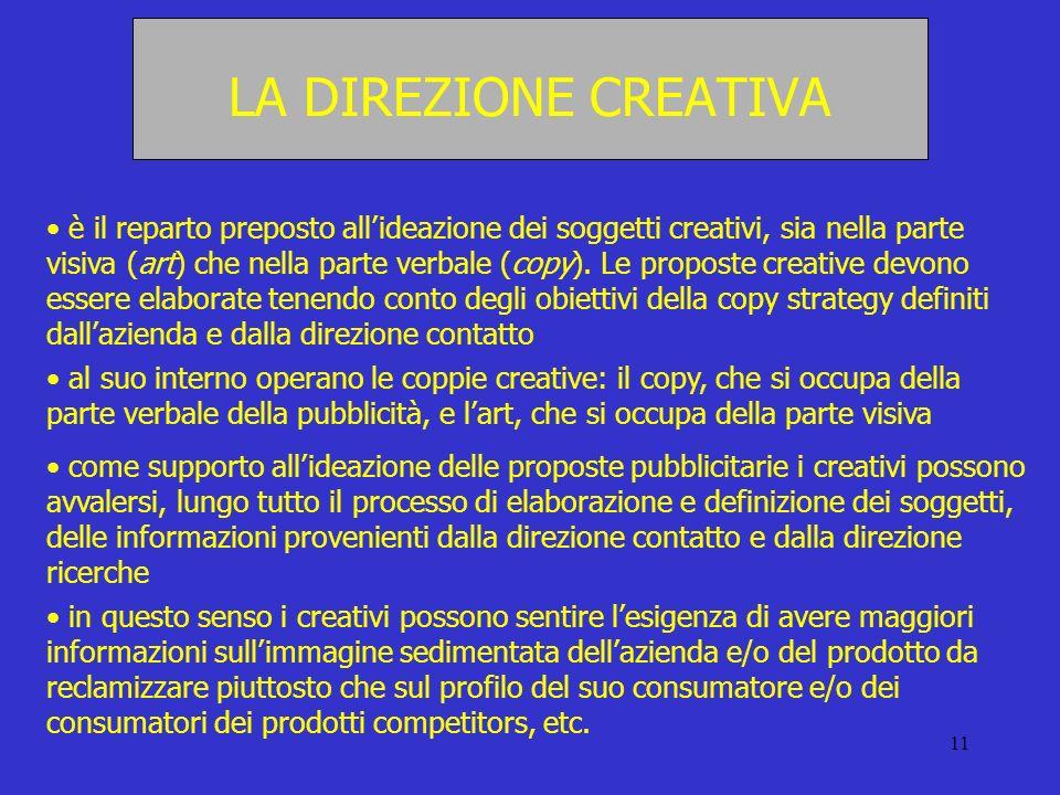 LA DIREZIONE CREATIVA è il reparto preposto all'ideazione dei soggetti creativi, sia nella parte.