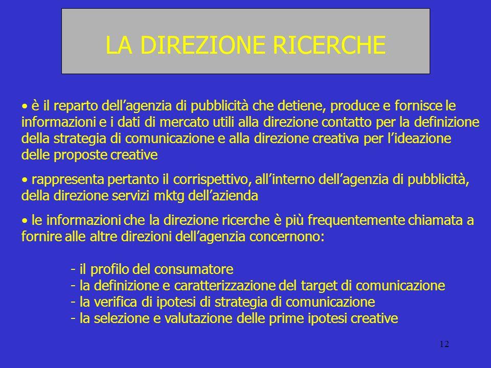 LA DIREZIONE RICERCHE è il reparto dell'agenzia di pubblicità che detiene, produce e fornisce le.