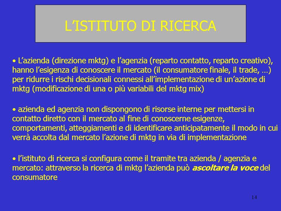 L'ISTITUTO DI RICERCA