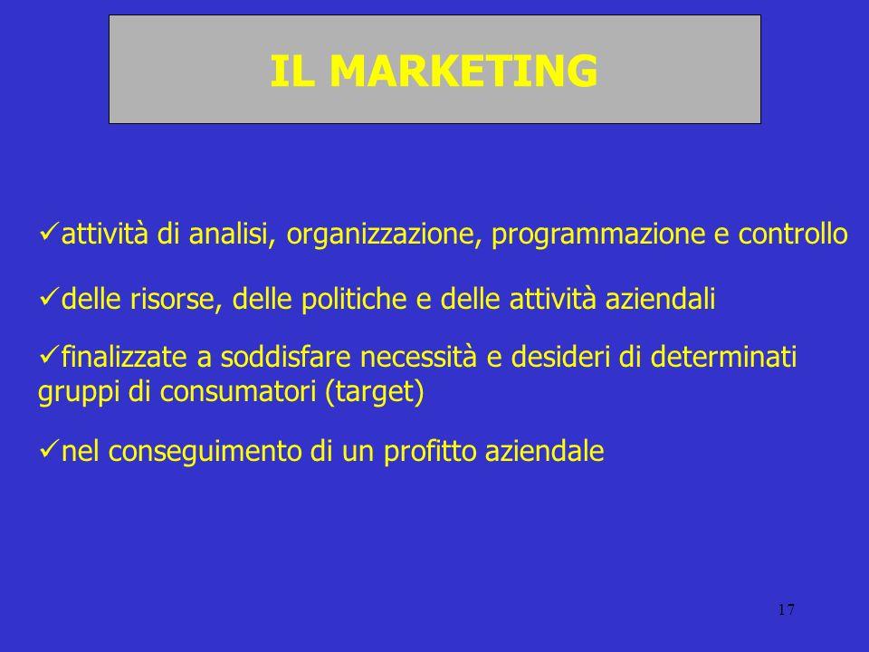 IL MARKETING attività di analisi, organizzazione, programmazione e controllo. delle risorse, delle politiche e delle attività aziendali.
