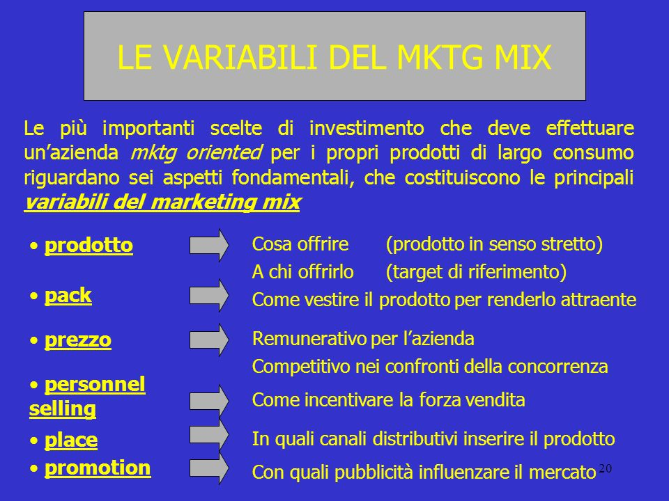 LE VARIABILI DEL MKTG MIX