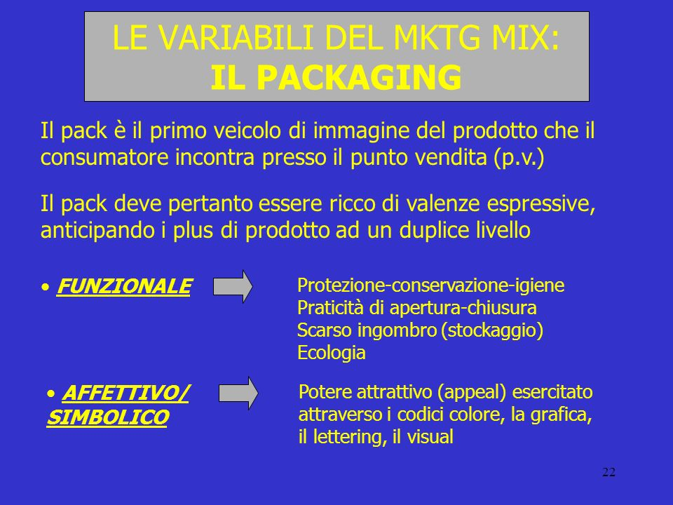 LE VARIABILI DEL MKTG MIX: IL PACKAGING