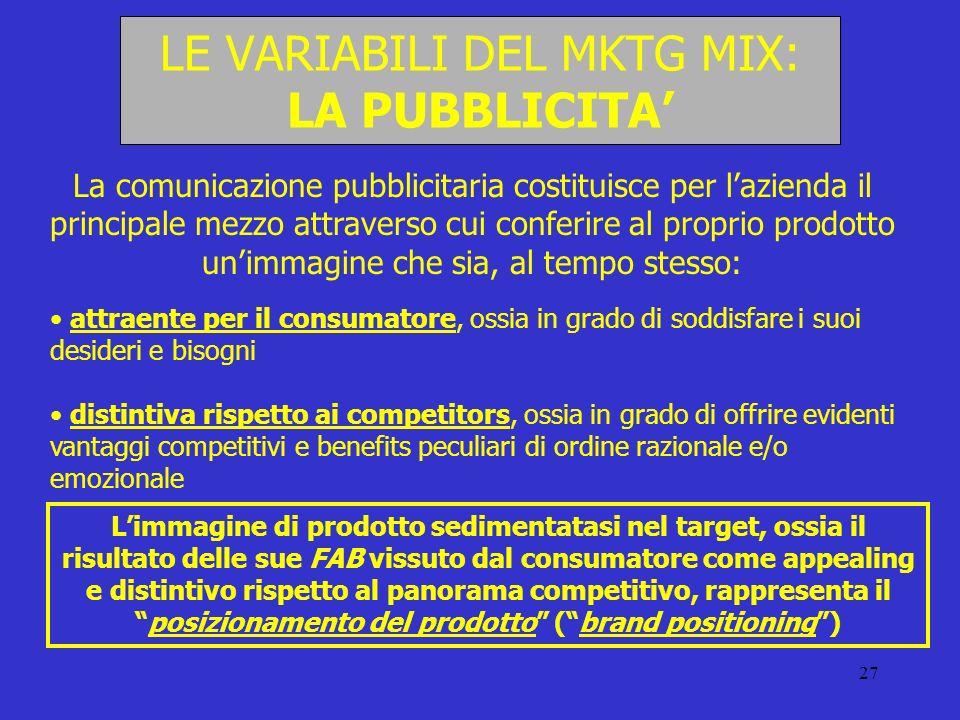 LE VARIABILI DEL MKTG MIX: LA PUBBLICITA'