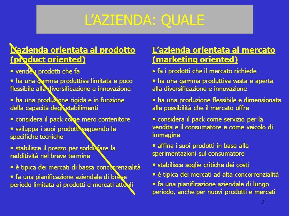 L'AZIENDA: QUALE L'azienda orientata al prodotto (product oriented)