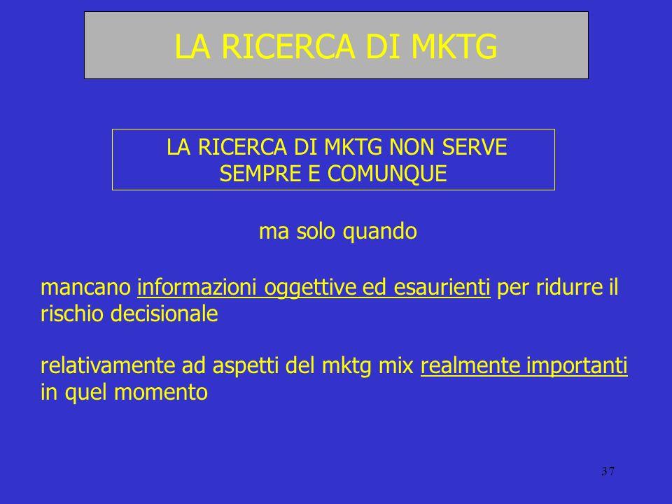 LA RICERCA DI MKTG NON SERVE SEMPRE E COMUNQUE