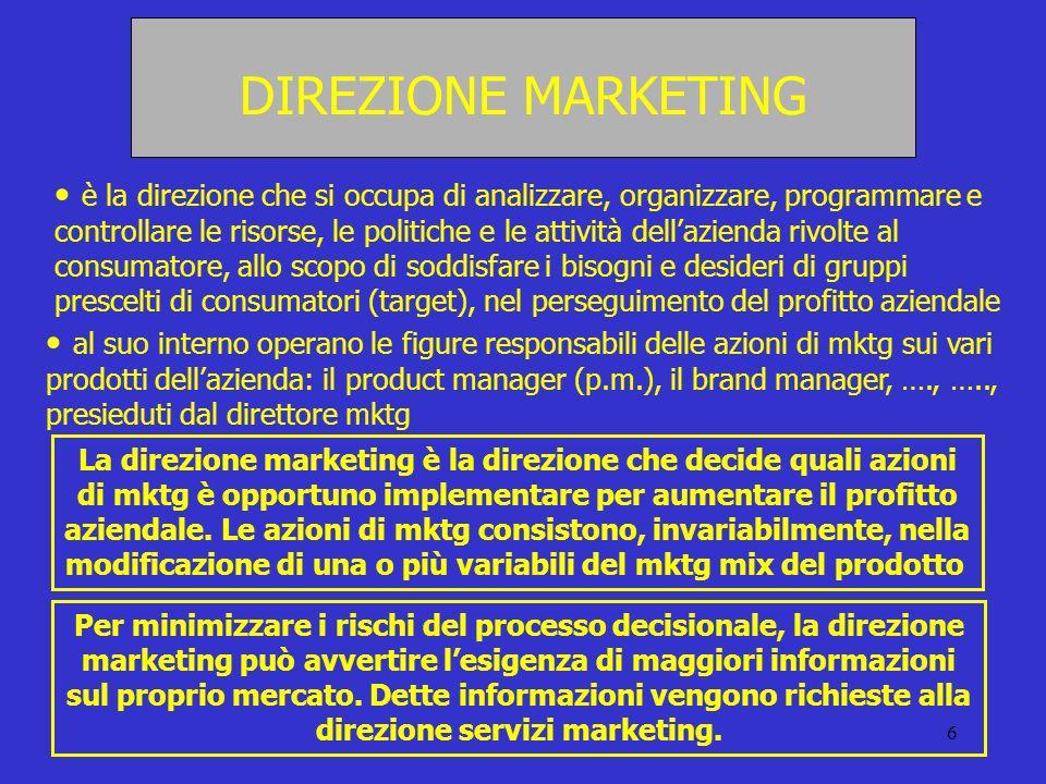 DIREZIONE MARKETING è la direzione che si occupa di analizzare, organizzare, programmare e.