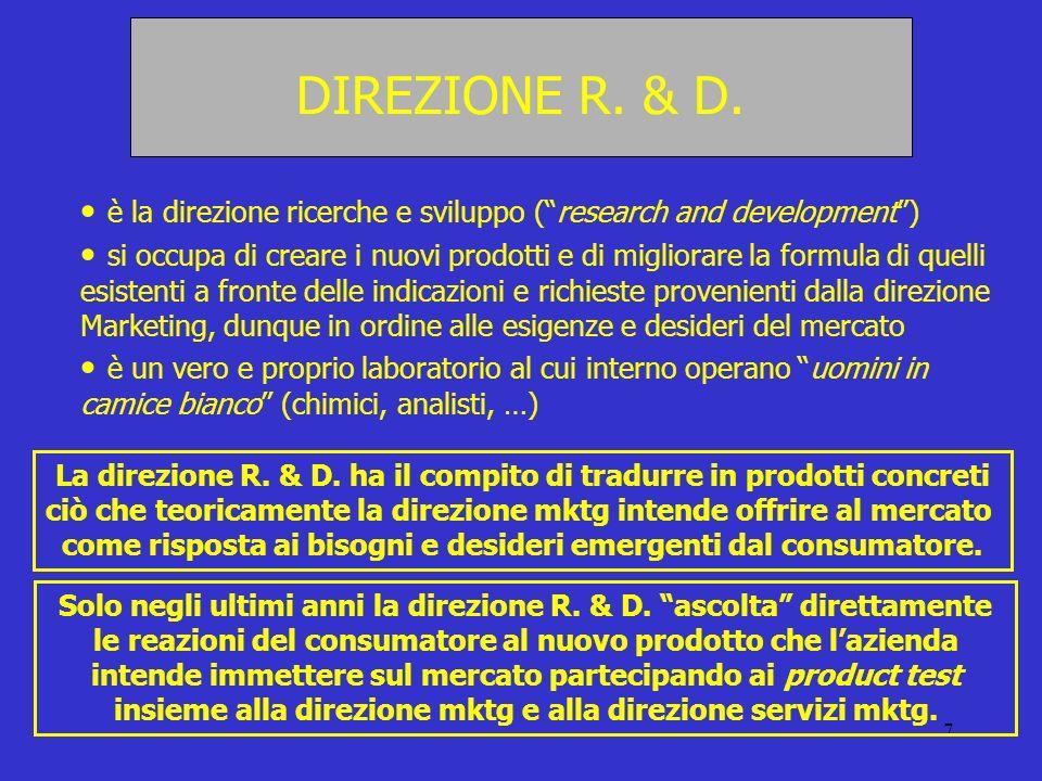 DIREZIONE R. & D. è la direzione ricerche e sviluppo ( research and development )