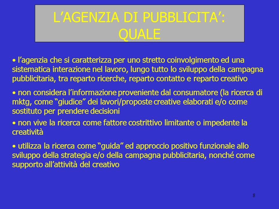 L'AGENZIA DI PUBBLICITA': QUALE