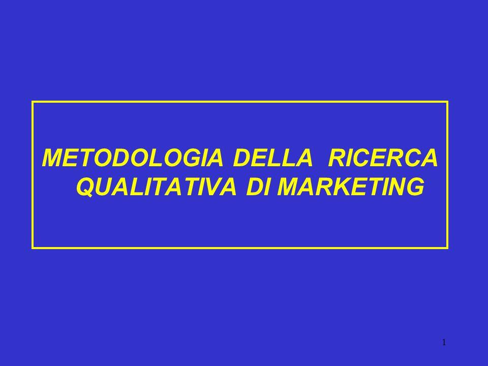 METODOLOGIA DELLA RICERCA QUALITATIVA DI MARKETING