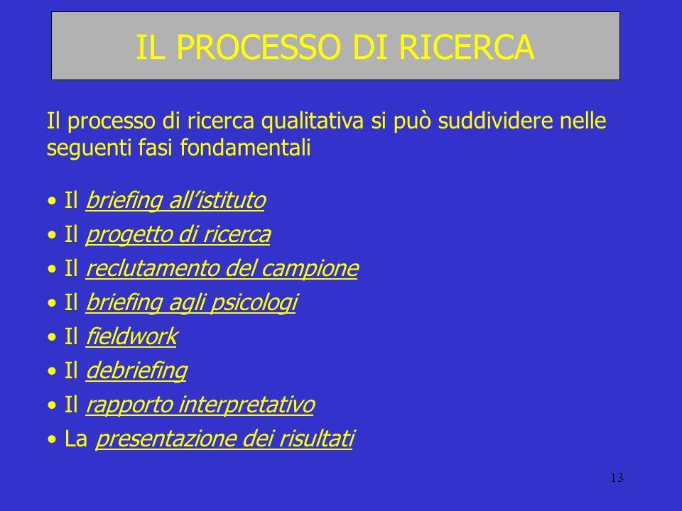 IL PROCESSO DI RICERCA Il processo di ricerca qualitativa si può suddividere nelle seguenti fasi fondamentali.