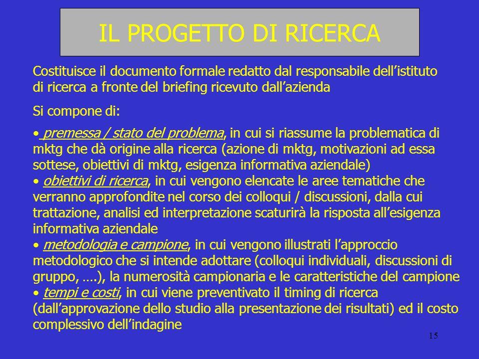 IL PROGETTO DI RICERCACostituisce il documento formale redatto dal responsabile dell'istituto di ricerca a fronte del briefing ricevuto dall'azienda.
