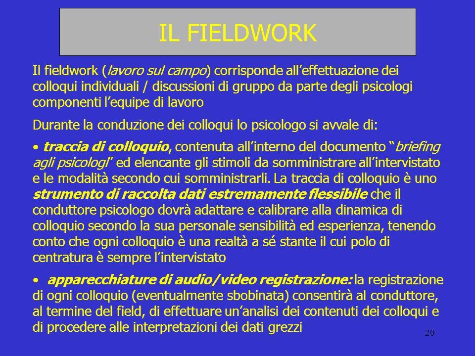IL FIELDWORK