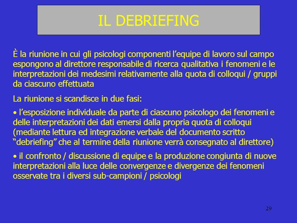 IL DEBRIEFING