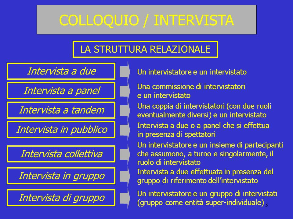 COLLOQUIO / INTERVISTA