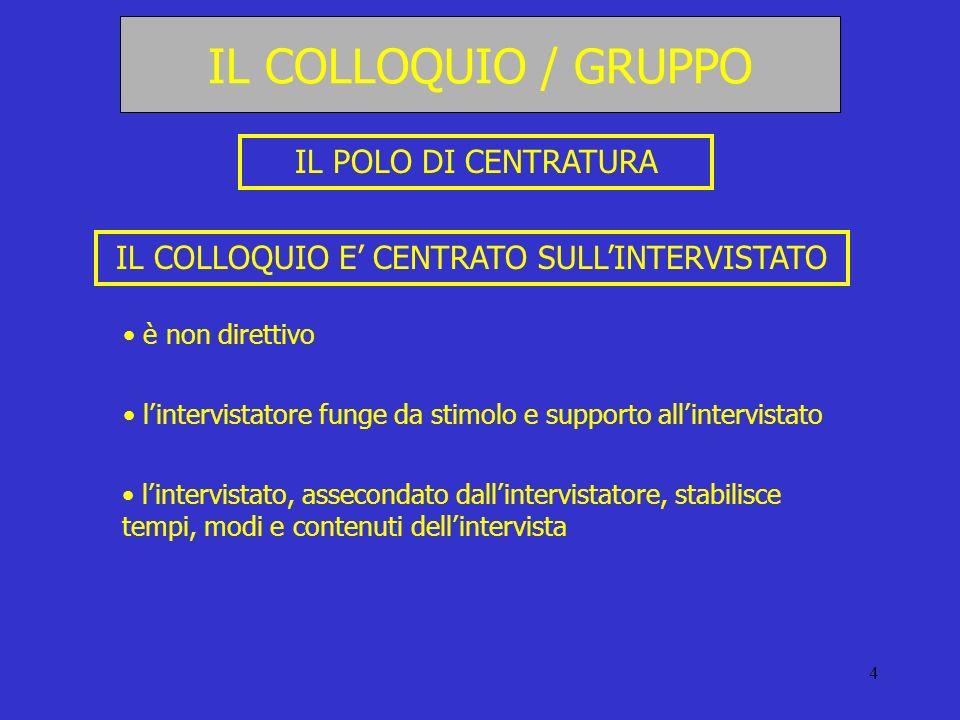 IL COLLOQUIO E' CENTRATO SULL'INTERVISTATO