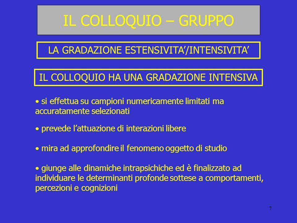 IL COLLOQUIO – GRUPPO LA GRADAZIONE ESTENSIVITA'/INTENSIVITA'