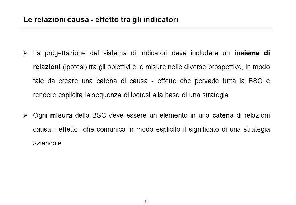 Le relazioni causa - effetto tra gli indicatori