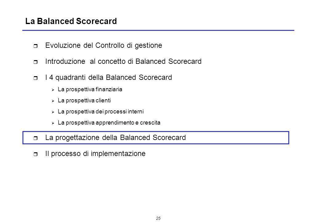 La Balanced Scorecard Evoluzione del Controllo di gestione